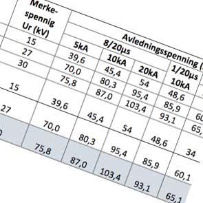 Dokumentasjon og montasje monteringsveiledninger montasjeveiledning EB Elektro
